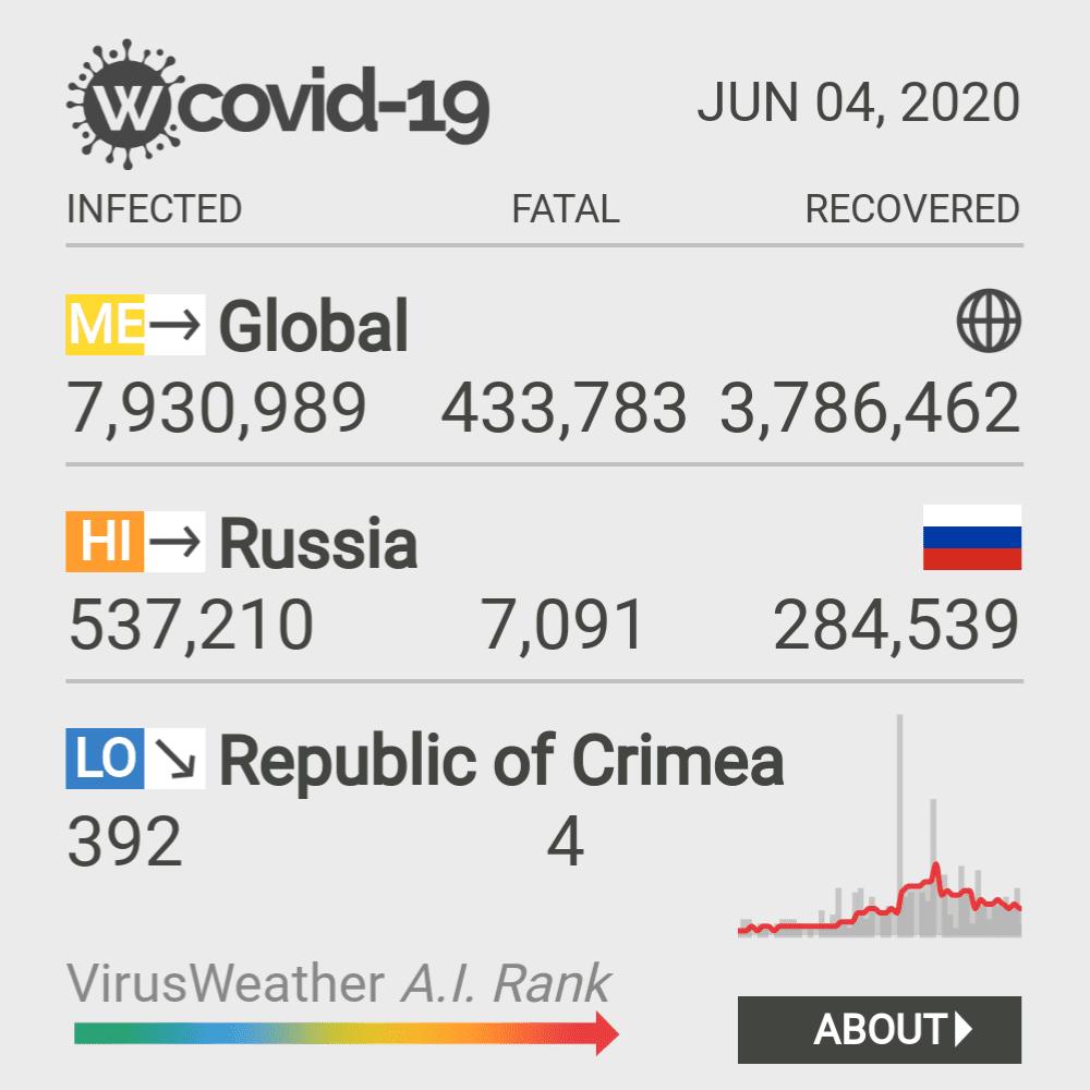covid-19 widget